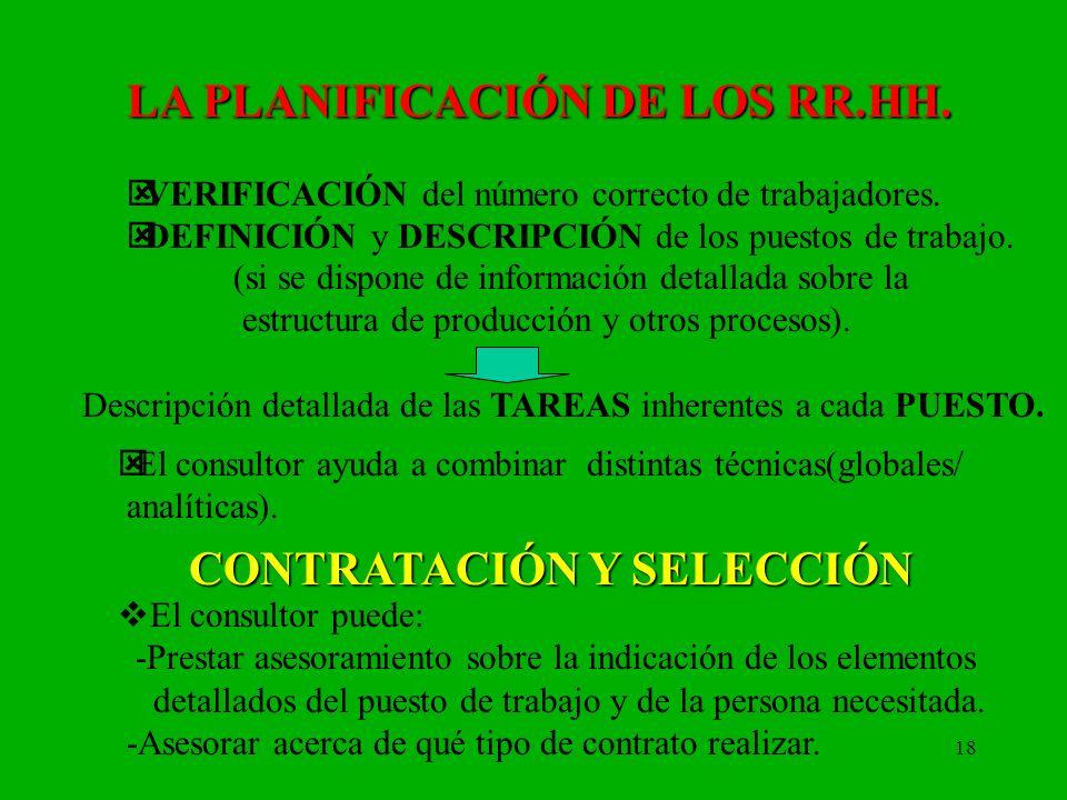 18 LA PLANIFICACIÓN DE LOS RR.HH. ýVERIFICACIÓN del número correcto de trabajadores. ýDEFINICIÓN y DESCRIPCIÓN de los puestos de trabajo. (si se dispo