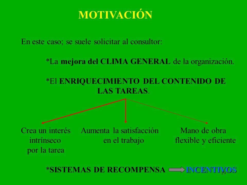 19 MOTIVACIÓN En este caso; se suele solicitar al consultor: *La mejora del CLIMA GENERAL de la organización. *El ENRIQUECIMIENTO DEL CONTENIDO DE LAS