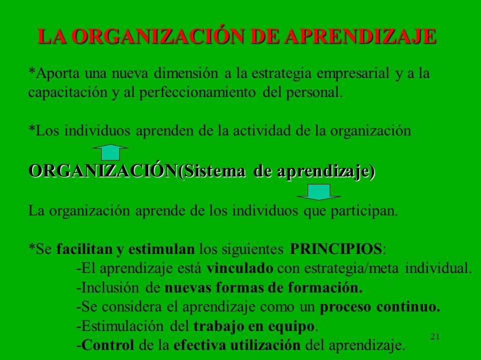 21 LA ORGANIZACIÓN DE APRENDIZAJE *Aporta una nueva dimensión a la estrategia empresarial y a la capacitación y al perfeccionamiento del personal. *Lo