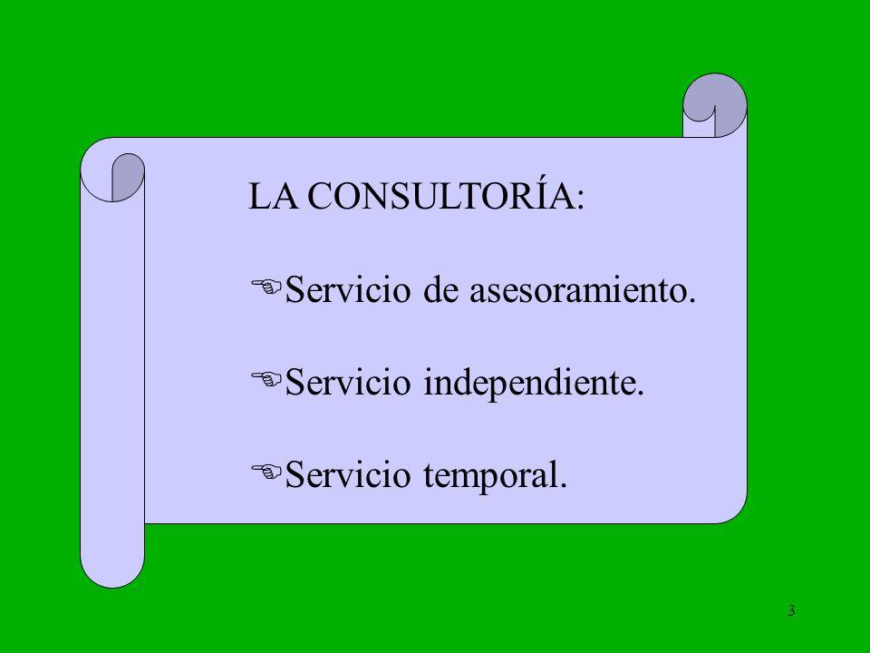 3 LA CONSULTORÍA: EServicio de asesoramiento. EServicio independiente. EServicio temporal.