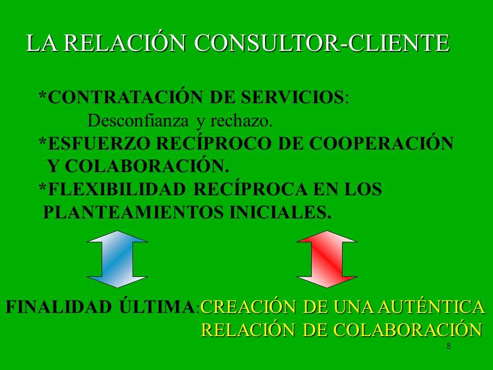 8 LA RELACIÓN CONSULTOR-CLIENTE *CONTRATACIÓN DE SERVICIOS: Desconfianza y rechazo. *ESFUERZO RECÍPROCO DE COOPERACIÓN Y COLABORACIÓN. *FLEXIBILIDAD R