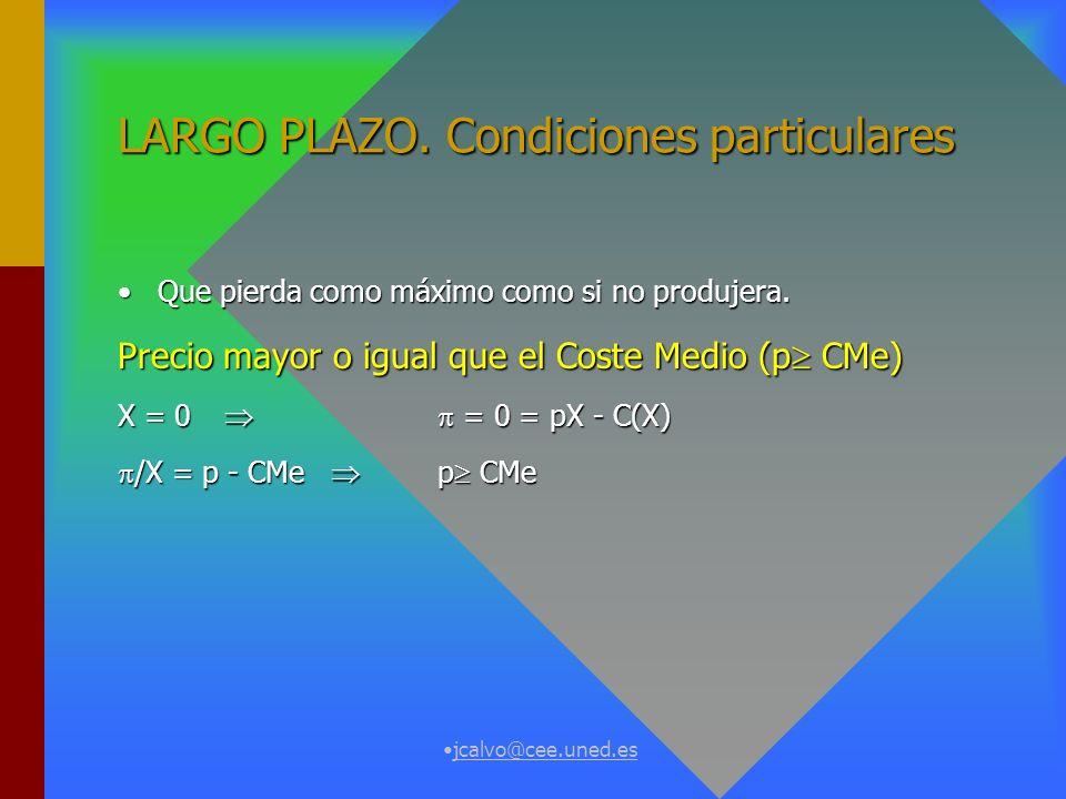 jcalvo@cee.uned.es CORTO PLAZO. Demanda del factor variable Máx. = pf(L) - p K K 0 - p L LMáx. = pf(L) - p K K 0 - p L L / L = pf(L) - p L = 0 / L = p