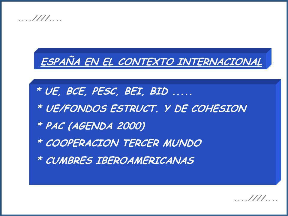 * UE, BCE, PESC, BEI, BID..... * UE/FONDOS ESTRUCT. Y DE COHESION * PAC (AGENDA 2000) * COOPERACION TERCER MUNDO * CUMBRES IBEROAMERICANAS ESPAÑA EN E