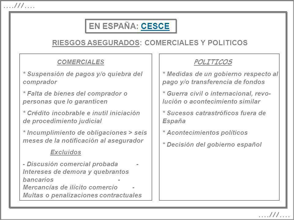 EN ESPAÑA: CESCE RIESGOS ASEGURADOS: COMERCIALES Y POLITICOS COMERCIALES * Suspensión de pagos y/o quiebra del comprador * Falta de bienes del comprad