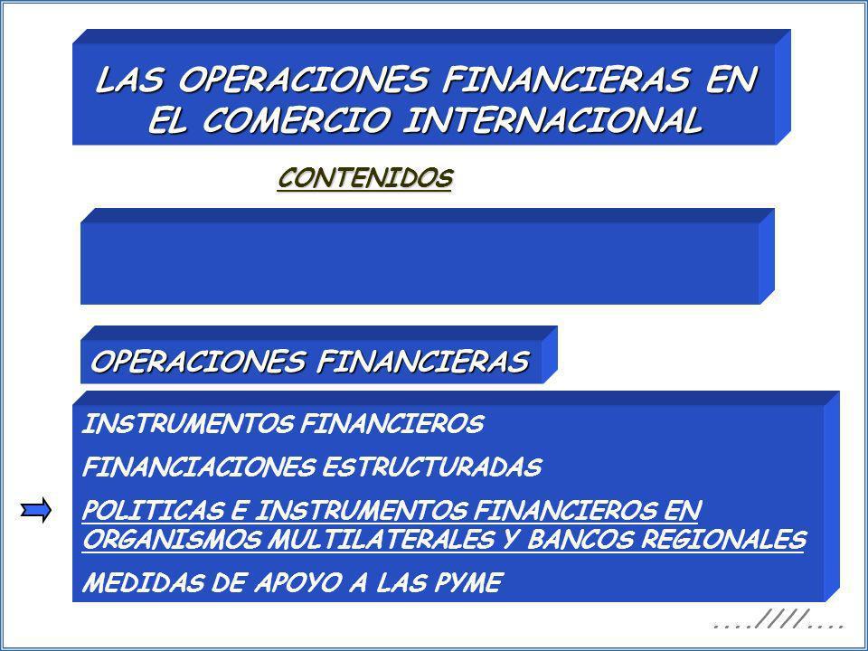 LAS OPERACIONES FINANCIERAS EN EL COMERCIO INTERNACIONAL CONTENIDOS OPERACIONES FINANCIERAS INSTRUMENTOS FINANCIEROS FINANCIACIONES ESTRUCTURADAS POLI