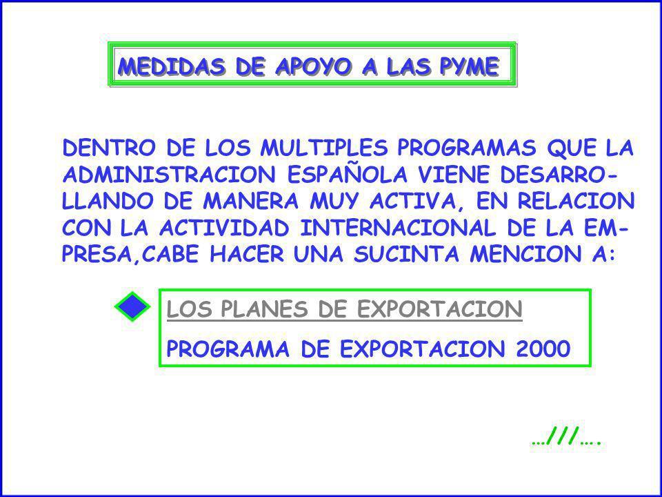 DENTRO DE LOS MULTIPLES PROGRAMAS QUE LA ADMINISTRACION ESPAÑOLA VIENE DESARRO- LLANDO DE MANERA MUY ACTIVA, EN RELACION CON LA ACTIVIDAD INTERNACIONA
