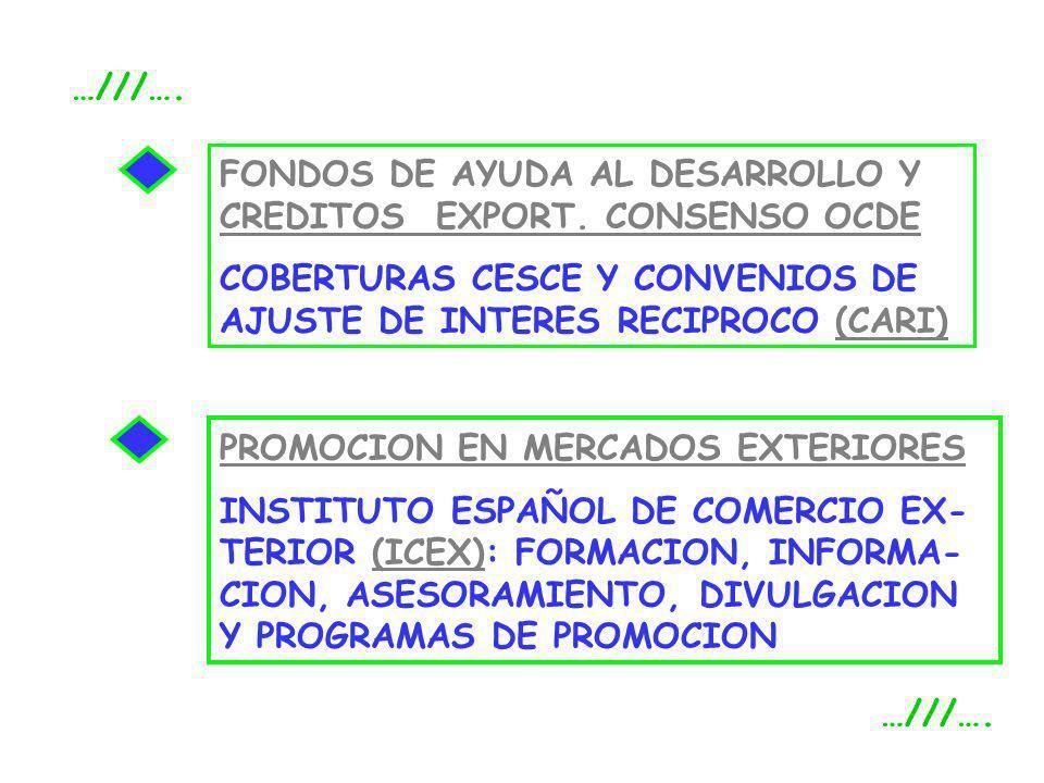 FONDOS DE AYUDA AL DESARROLLO Y CREDITOS EXPORT. CONSENSO OCDE COBERTURAS CESCE Y CONVENIOS DE AJUSTE DE INTERES RECIPROCO (CARI) PROMOCION EN MERCADO