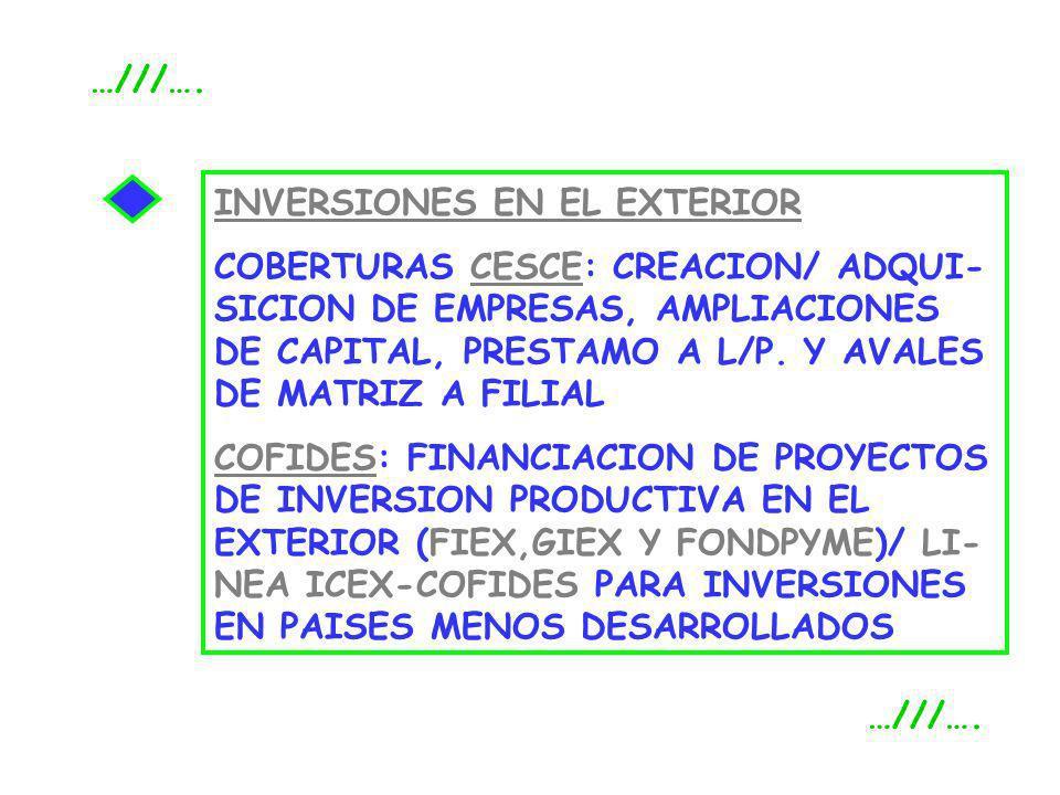 INVERSIONES EN EL EXTERIOR COBERTURAS CESCE: CREACION/ ADQUI- SICION DE EMPRESAS, AMPLIACIONES DE CAPITAL, PRESTAMO A L/P. Y AVALES DE MATRIZ A FILIAL