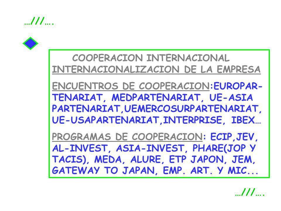 COOPERACION INTERNACIONAL INTERNACIONALIZACION DE LA EMPRESA ENCUENTROS DE COOPERACION:EUROPAR- TENARIAT, MEDPARTENARIAT, UE-ASIA PARTENARIAT,UEMERCOS