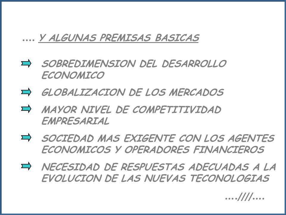 .... Y ALGUNAS PREMISAS BASICAS SOBREDIMENSION DEL DESARROLLO ECONOMICO GLOBALIZACION DE LOS MERCADOS MAYOR NIVEL DE COMPETITIVIDAD EMPRESARIAL SOCIED