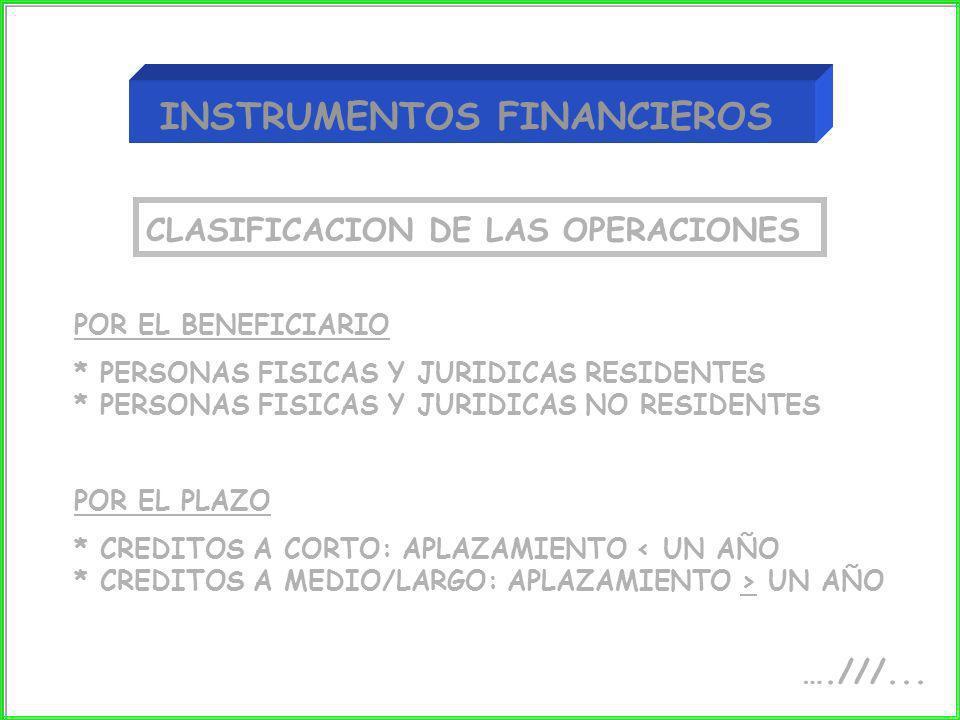 INSTRUMENTOS FINANCIEROS CLASIFICACION DE LAS OPERACIONES POR EL BENEFICIARIO * PERSONAS FISICAS Y JURIDICAS RESIDENTES * PERSONAS FISICAS Y JURIDICAS
