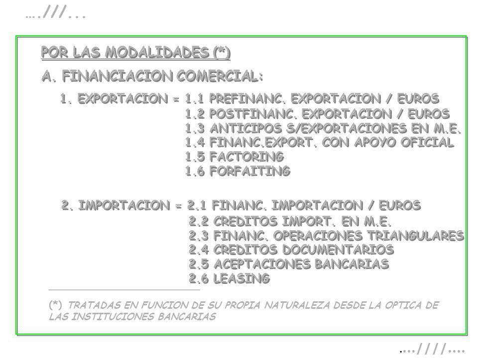 POR LAS MODALIDADES (*) A. FINANCIACION COMERCIAL: 1. EXPORTACION = 1.1 PREFINANC. EXPORTACION / EUROS POR LAS MODALIDADES (*) A. FINANCIACION COMERCI