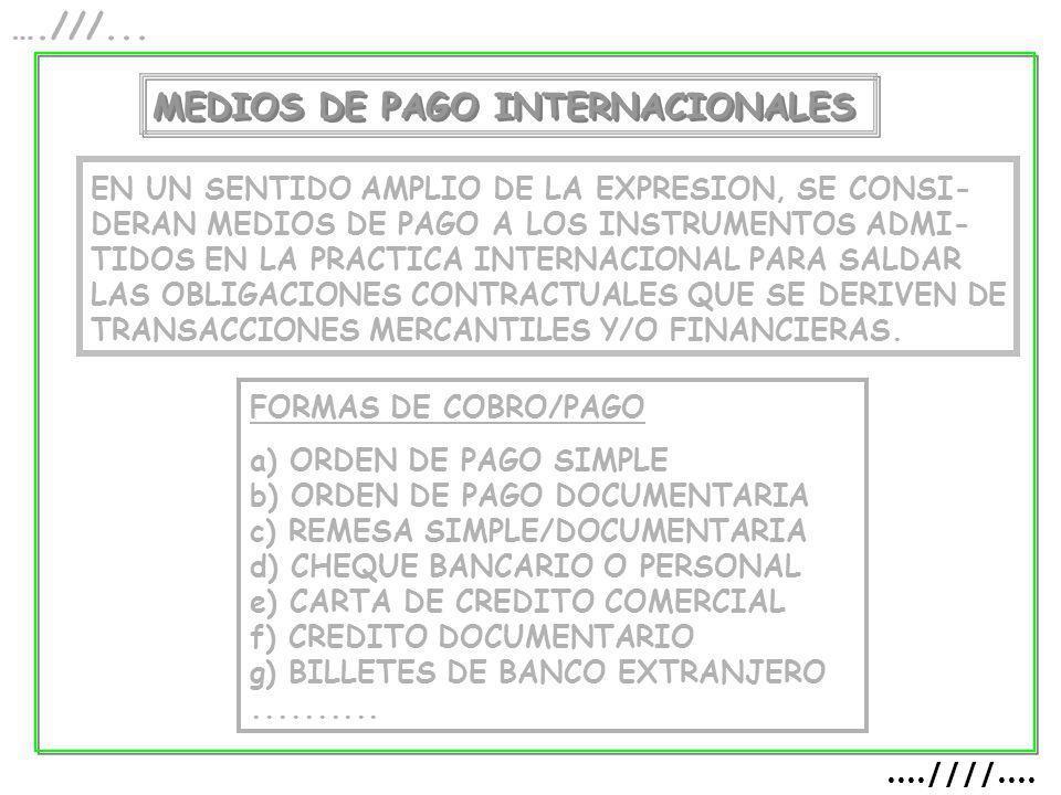 MEDIOS DE PAGO INTERNACIONALES EN UN SENTIDO AMPLIO DE LA EXPRESION, SE CONSI- DERAN MEDIOS DE PAGO A LOS INSTRUMENTOS ADMI- TIDOS EN LA PRACTICA INTE