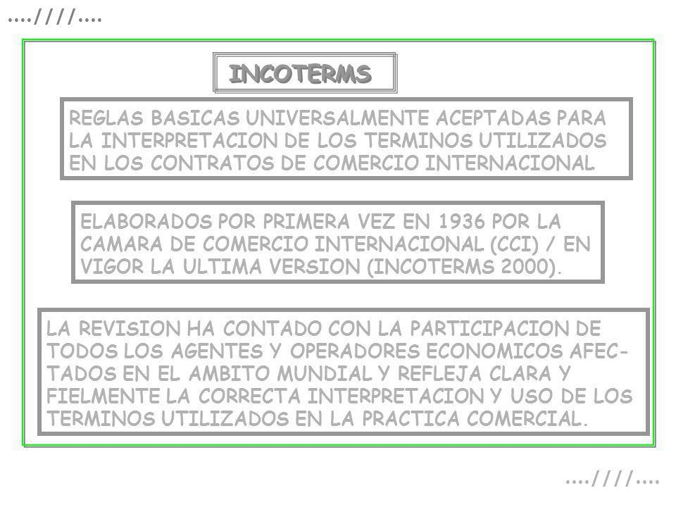 INCOTERMS REGLAS BASICAS UNIVERSALMENTE ACEPTADAS PARA LA INTERPRETACION DE LOS TERMINOS UTILIZADOS EN LOS CONTRATOS DE COMERCIO INTERNACIONAL ELABORA