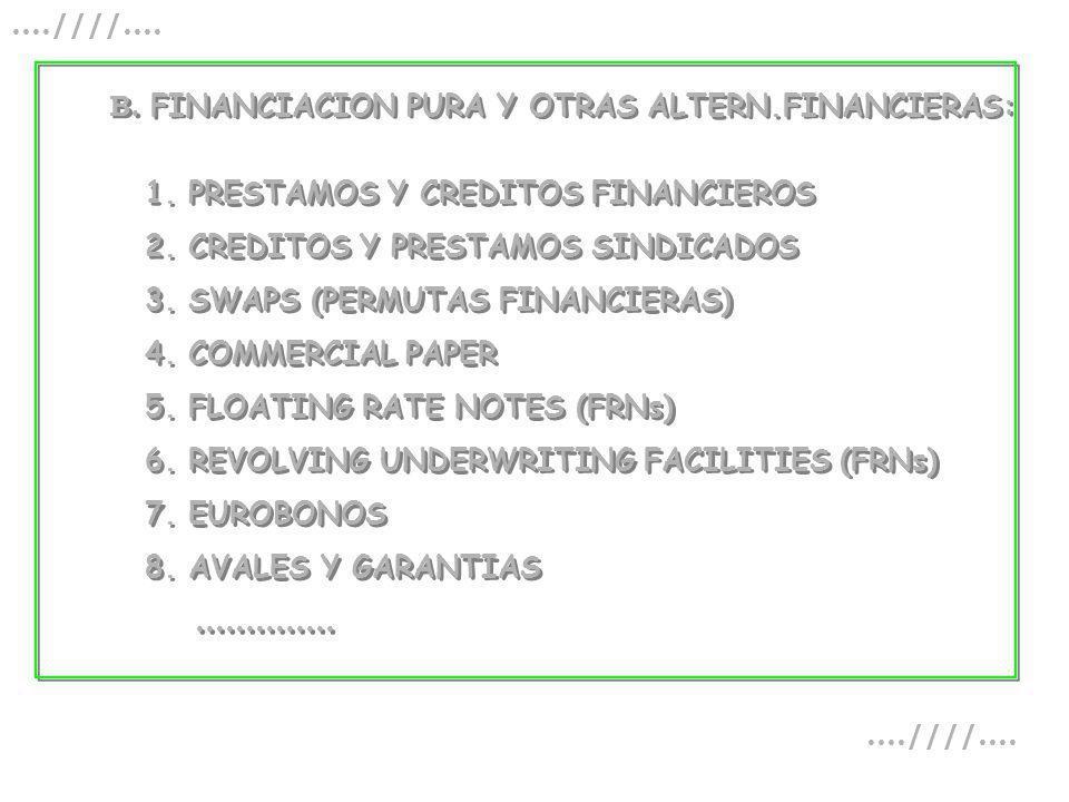 B. FINANCIACION PURA Y OTRAS ALTERN.FINANCIERAS: 1. PRESTAMOS Y CREDITOS FINANCIEROS 2. CREDITOS Y PRESTAMOS SINDICADOS 3. SWAPS (PERMUTAS FINANCIERAS
