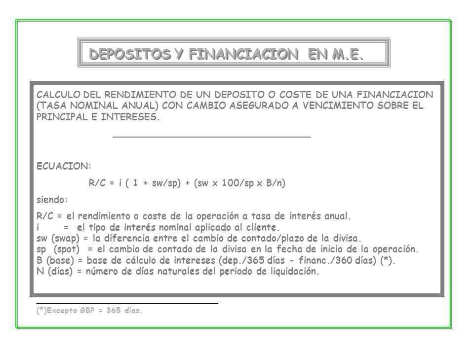 DEPOSITOS Y FINANCIACION EN M.E. CALCULO DEL RENDIMIENTO DE UN DEPOSITO O COSTE DE UNA FINANCIACION (TASA NOMINAL ANUAL) CON CAMBIO ASEGURADO A VENCIM