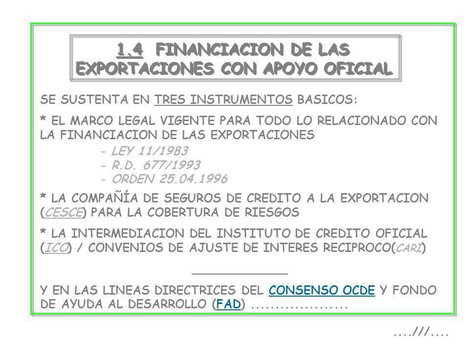 f 1.4 FINANCIACION DE LAS EXPORTACIONES CON APOYO OFICIAL....///.... SE SUSTENTA EN TRES INSTRUMENTOS BASICOS: * EL MARCO LEGAL VIGENTE PARA TODO LO R