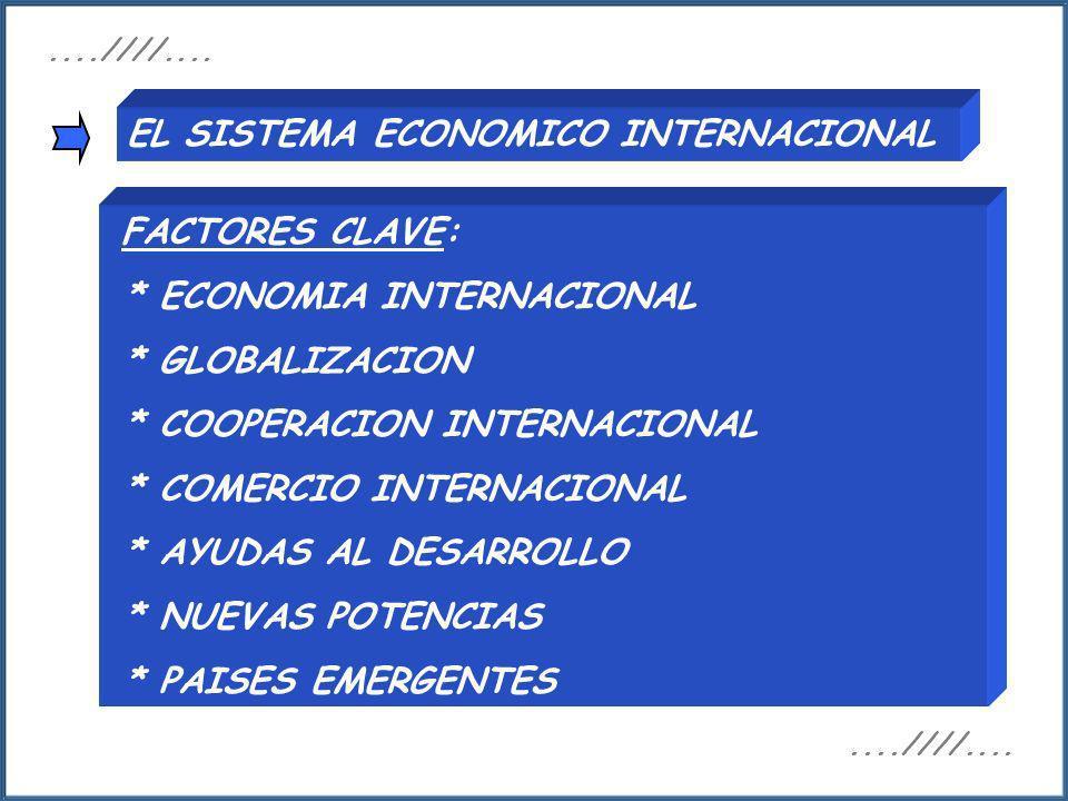 FACTORES CLAVE: * ECONOMIA INTERNACIONAL * GLOBALIZACION * COOPERACION INTERNACIONAL * COMERCIO INTERNACIONAL * AYUDAS AL DESARROLLO * NUEVAS POTENCIA
