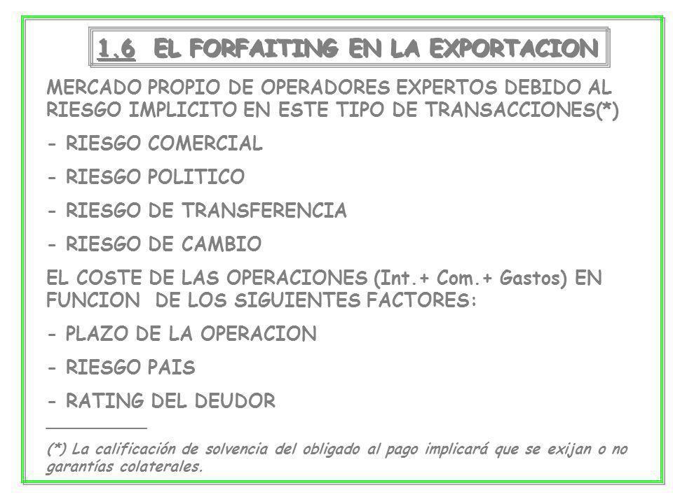1.6 EL FORFAITING EN LA EXPORTACION MERCADO PROPIO DE OPERADORES EXPERTOS DEBIDO AL RIESGO IMPLICITO EN ESTE TIPO DE TRANSACCIONES(*) - RIESGO COMERCI