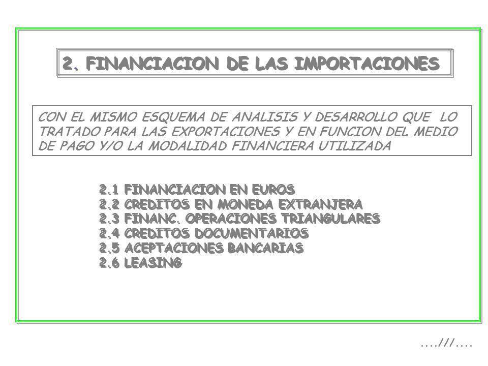 2. FINANCIACION DE LAS IMPORTACIONES 2.1 FINANCIACION EN EUROS 2.2 CREDITOS EN MONEDA EXTRANJERA 2.3 FINANC. OPERACIONES TRIANGULARES 2.4 CREDITOS DOC