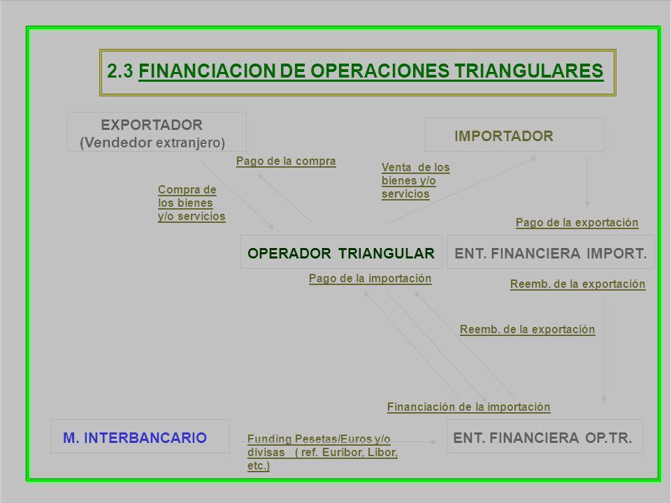 2.3 FINANCIACION DE OPERACIONES TRIANGULARES IMPORTADOR OPERADOR TRIANGULAR M. INTERBANCARIO EXPORTADOR (Vendedor extranjero) Compra de los bienes y/o
