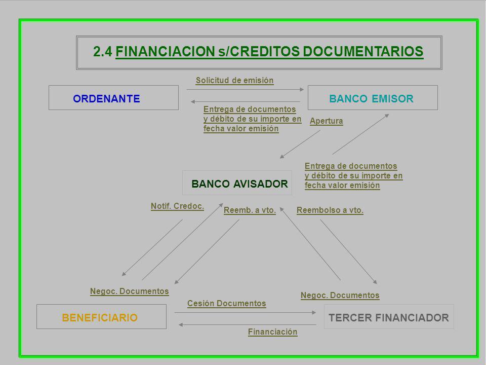 2.4 FINANCIACION s/CREDITOS DOCUMENTARIOS BANCO EMISOR BANCO AVISADOR BENEFICIARIO ORDENANTE TERCER FINANCIADOR Solicitud de emisión Entrega de docume