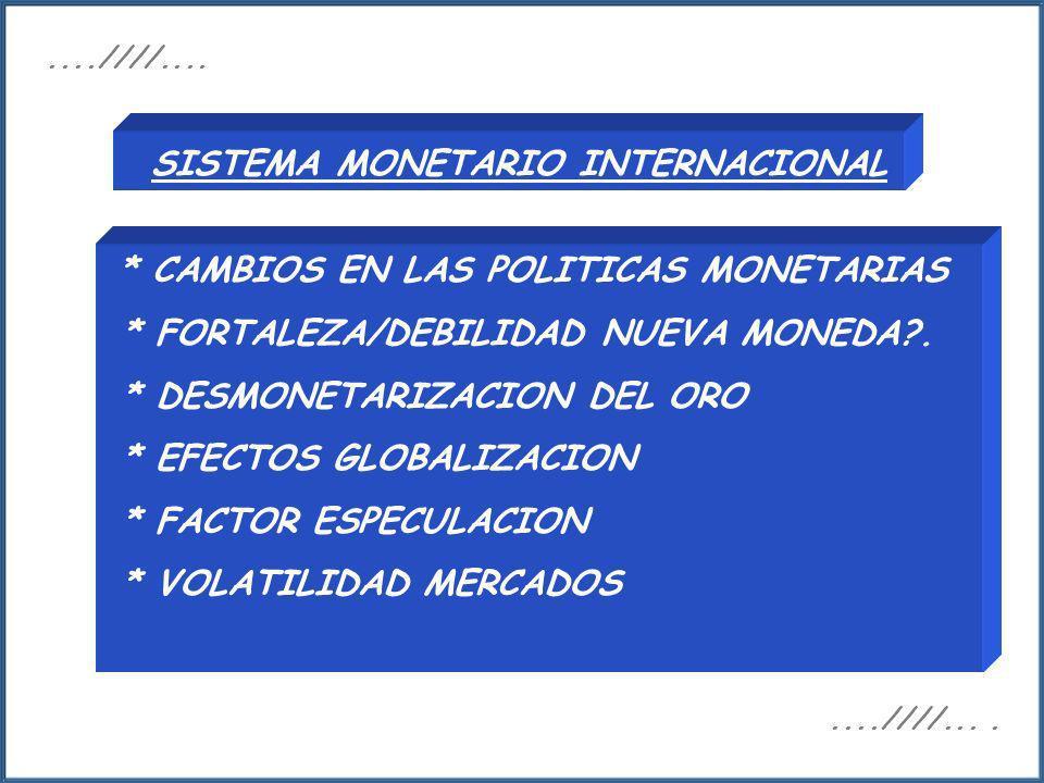 * CAMBIOS EN LAS POLITICAS MONETARIAS * FORTALEZA/DEBILIDAD NUEVA MONEDA?. * DESMONETARIZACION DEL ORO * EFECTOS GLOBALIZACION * FACTOR ESPECULACION *