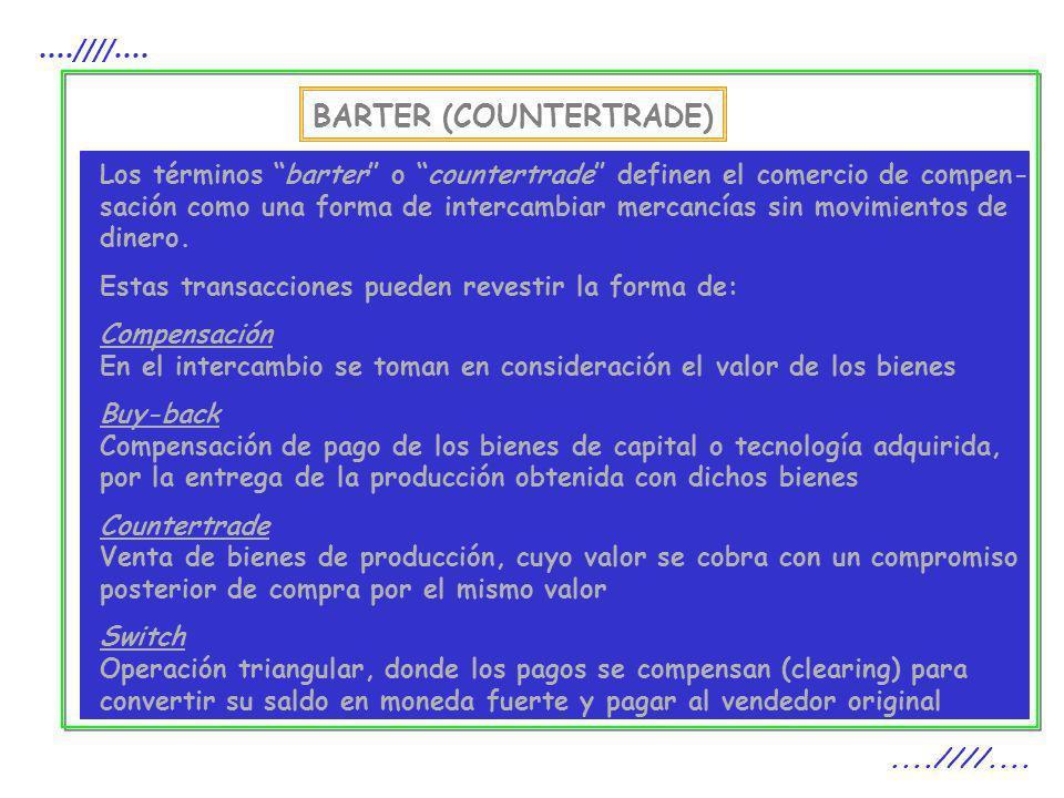 BARTER (COUNTERTRADE)....////.... Los términos barter o countertrade definen el comercio de compen- sación como una forma de intercambiar mercancías s
