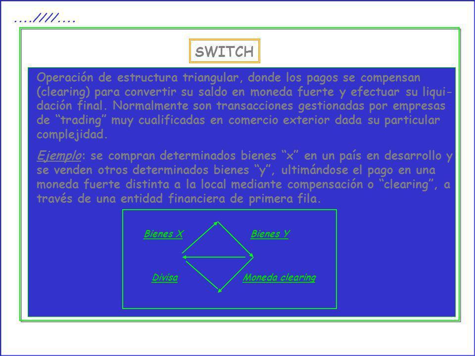 SWITCH....////.... Operación de estructura triangular, donde los pagos se compensan (clearing) para convertir su saldo en moneda fuerte y efectuar su