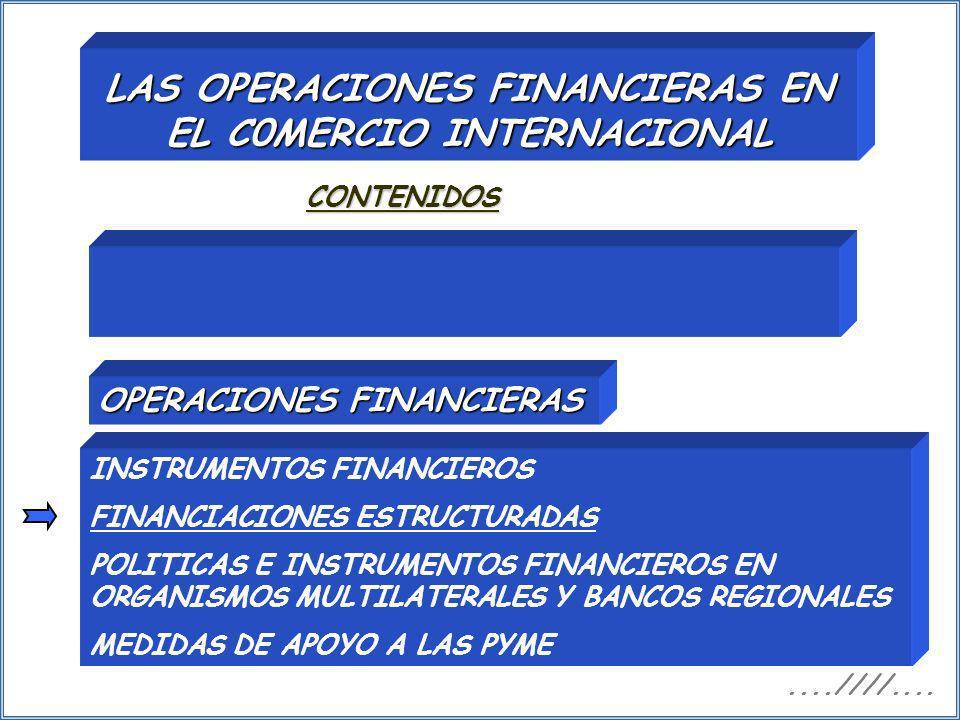 LAS OPERACIONES FINANCIERAS EN EL C0MERCIO INTERNACIONAL CONTENIDOS OPERACIONES FINANCIERAS INSTRUMENTOS FINANCIEROS FINANCIACIONES ESTRUCTURADAS POLI
