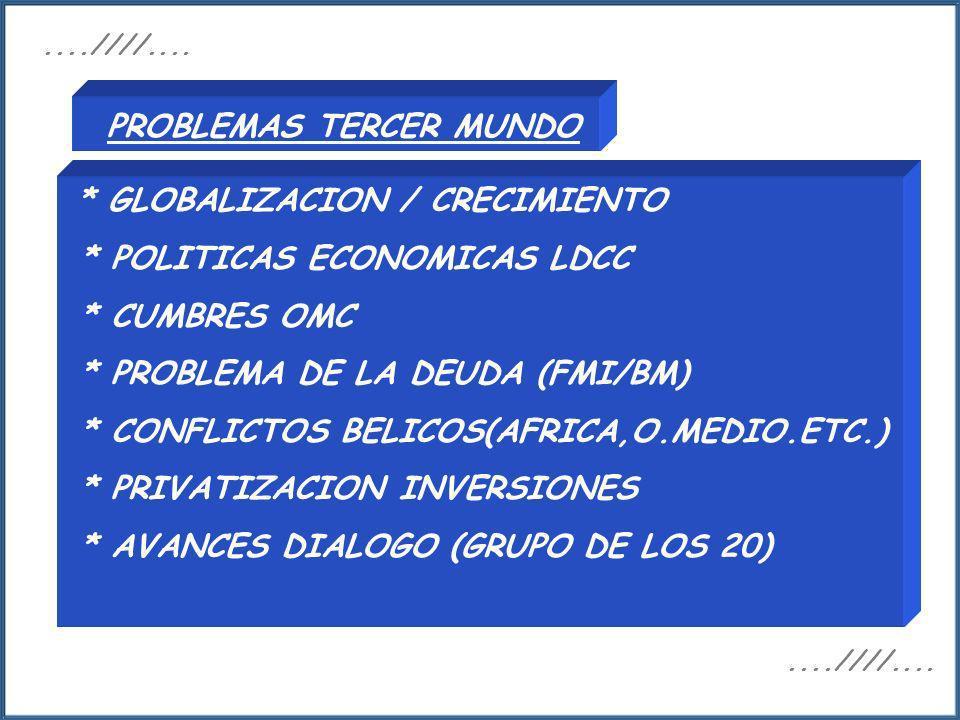 * GLOBALIZACION / CRECIMIENTO * POLITICAS ECONOMICAS LDCC * CUMBRES OMC * PROBLEMA DE LA DEUDA (FMI/BM) * CONFLICTOS BELICOS(AFRICA,O.MEDIO.ETC.) * PR