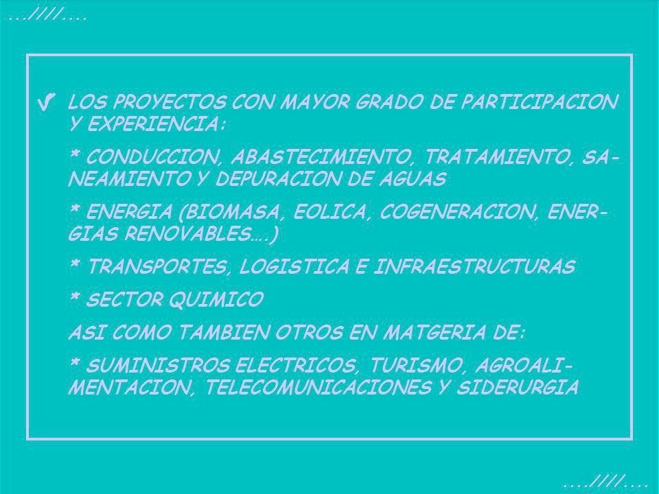 ....////.... LOS PROYECTOS CON MAYOR GRADO DE PARTICIPACION Y EXPERIENCIA: * CONDUCCION, ABASTECIMIENTO, TRATAMIENTO, SA- NEAMIENTO Y DEPURACION DE AG