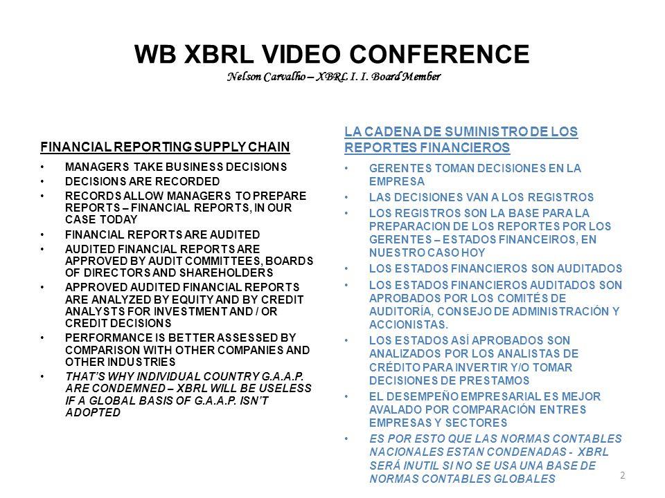 WB XBRL VIDEO CONFERENCE Nelson Carvalho – XBRL I.