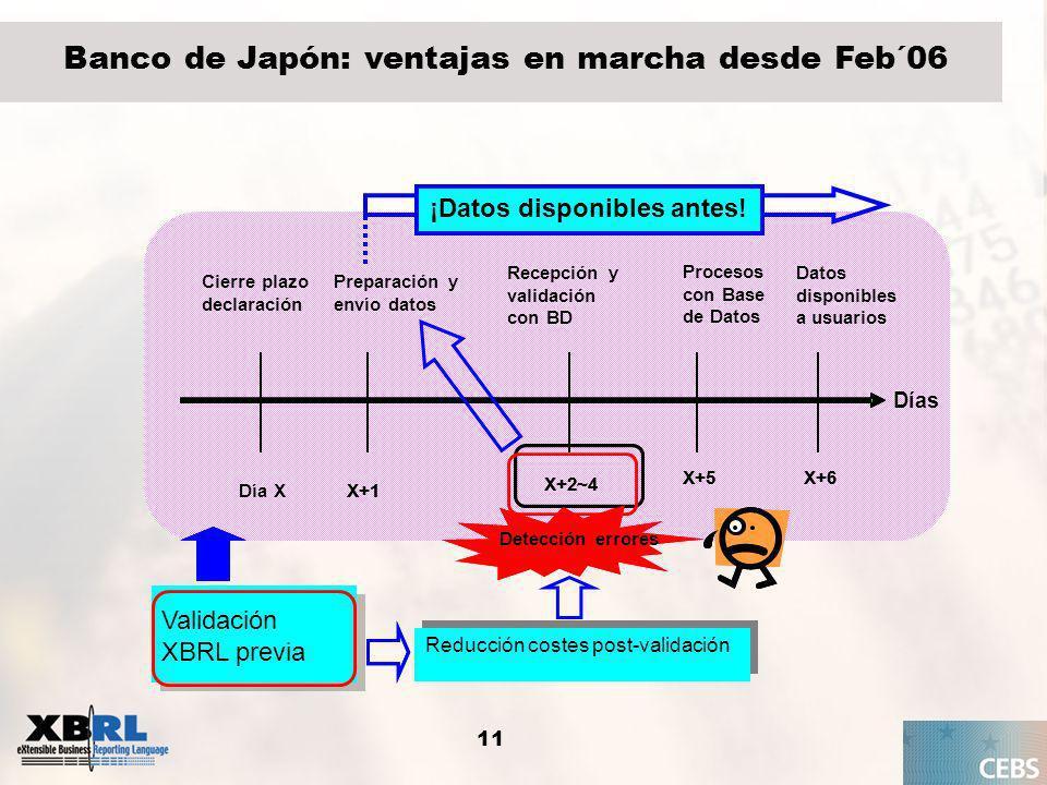 12 El Banco de España ofrece como ayuda a las Entidades de Crédito un conversor a XBRL