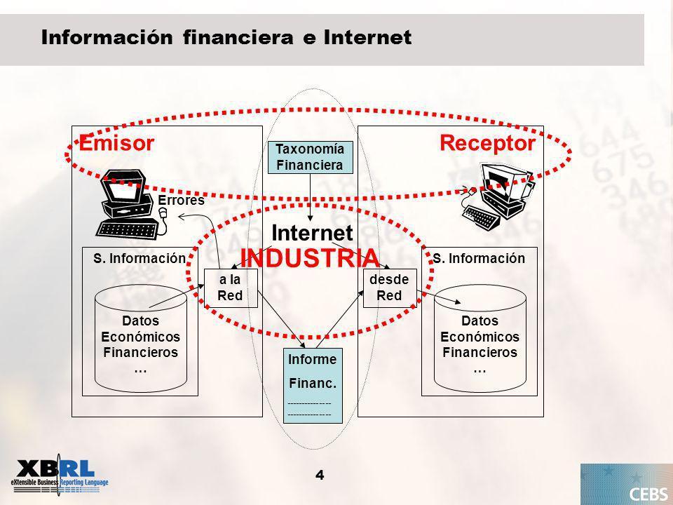 5 Otros Plan Director del Banco de España: Análisis Interno ICO Entidades de Crédito ECB Banco de España Instituciones Financieras Reguladores Internacionales IMF World Bank Público Eurostadt I.A.S.B.