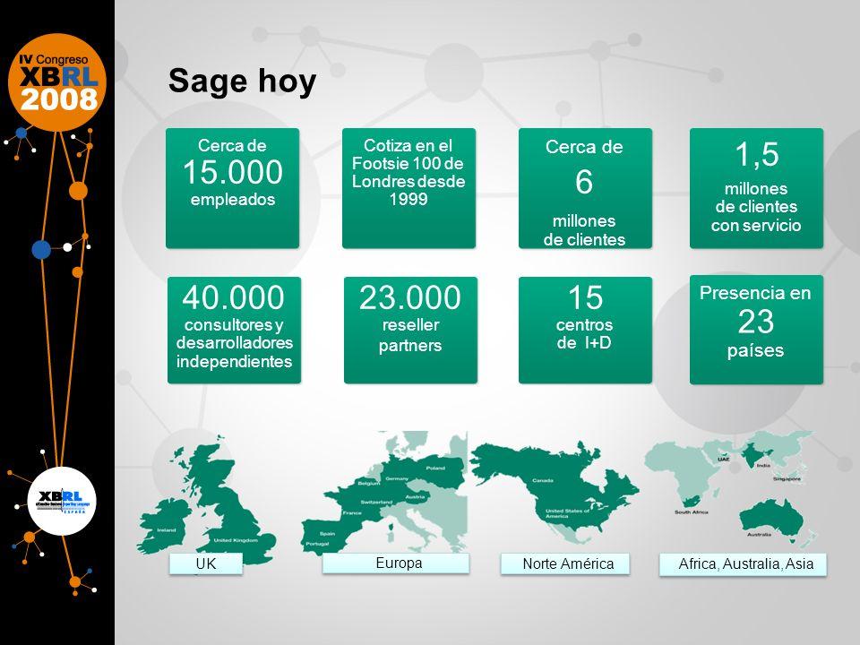 Sage hoy Africa, Australia, Asia Norte América Europa UK Cerca de 15.000 empleados Cotiza en el Footsie 100 de Londres desde 1999 Presencia en 23 países Cerca de 6 millones de clientes 1,5 millones de clientes con servicio 40.000 consultores y desarrolladores independientes 23.000 reseller partners 15 centros de I+D