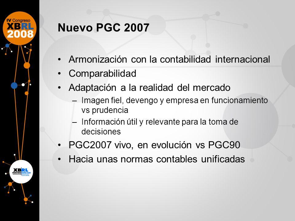Nuevo PGC 2007 Armonización con la contabilidad internacional Comparabilidad Adaptación a la realidad del mercado –Imagen fiel, devengo y empresa en f