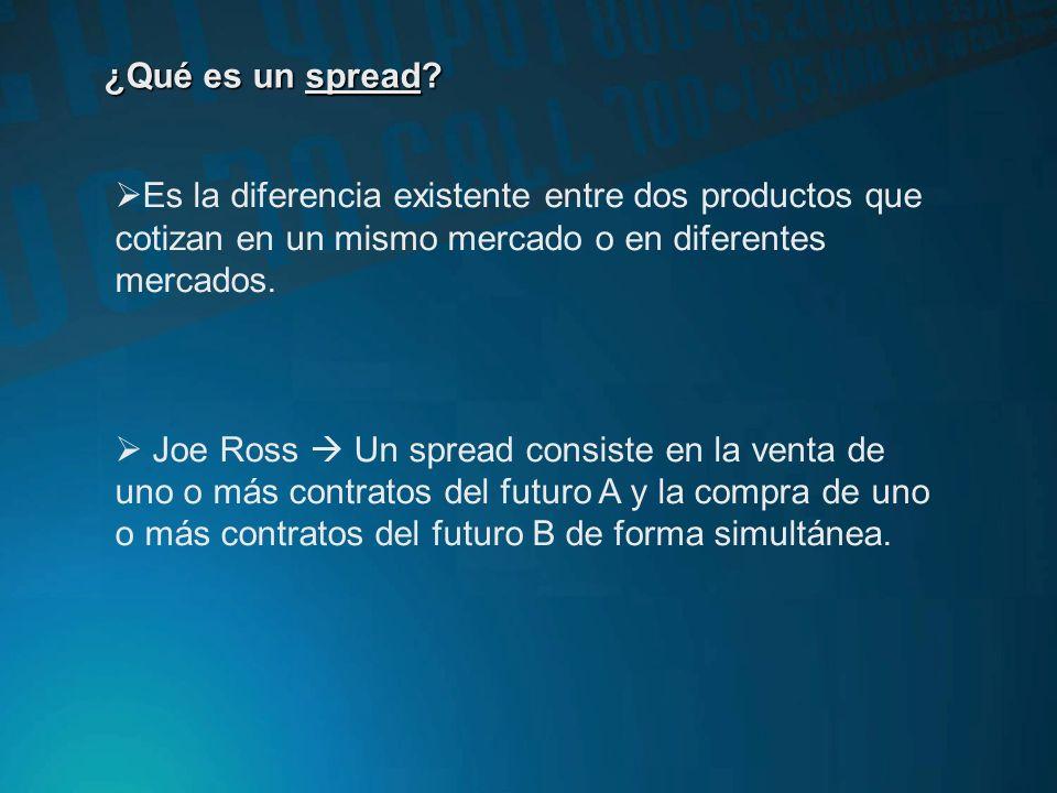 ¿Qué NO es un spread? No es la horquilla entre oferta y demanda que hay un mercado (bid/ask spread). No tiene nada que ver con las apuestas financiera