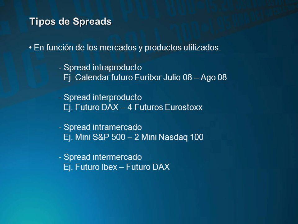 Tipos de Spreads En función de los mercados y productos utilizados: - Spread intraproducto Ej.