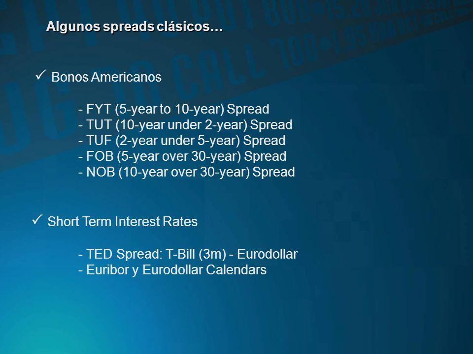 Algunos spreads clásicos… Bonos Americanos - FYT (5-year to 10-year) Spread - TUT (10-year under 2-year) Spread - TUF (2-year under 5-year) Spread - FOB (5-year over 30-year) Spread - NOB (10-year over 30-year) Spread Short Term Interest Rates - TED Spread: T-Bill (3m) - Eurodollar - Euribor y Eurodollar Calendars