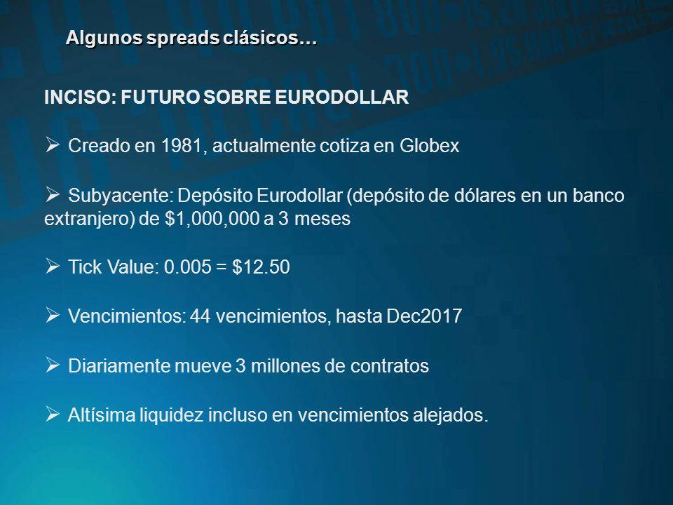 Algunos spreads clásicos… INCISO: FUTURO SOBRE EURODOLLAR Creado en 1981, actualmente cotiza en Globex Subyacente: Depósito Eurodollar (depósito de dólares en un banco extranjero) de $1,000,000 a 3 meses Tick Value: 0.005 = $12.50 Vencimientos: 44 vencimientos, hasta Dec2017 Diariamente mueve 3 millones de contratos Altísima liquidez incluso en vencimientos alejados.