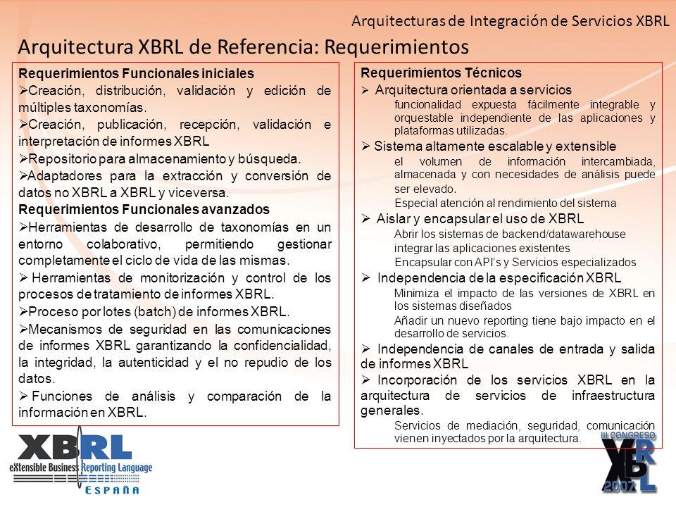 Generación y Envío de XBRL Definición de Mapas desde Varias Fuentes RDBMS, XML, TXT Edición Creación Taxonomías Extensión Taxonomías Informes (instancias) Recepción de XBRL Validador XBRL Visualizador HTML,PDF,EXCEL Generador Instancias de Pruebas Almacenamiento Documento XBRL Almacenamiento Documento XBRL Conversión de XBRL A XML,TXT,CSV, RDBMS,… Explotación Consulta y Recuperación Gestión Versiones Comparación Diferencias Conversión XML, RDBMS,TXT,CSV… A XBRL Definición de Mapas desde varias Taxonomías XBRL Almacenamiento Taxonomías Explotación Consulta y Recuperación Explotación Consulta y Recuperación Arquitecturas de Integración de Servicios XBRL Procesamiento de fórmulas Comparación de informes Diferencias Arquitectura XBRL de Referencia: Cuadro de Servicios