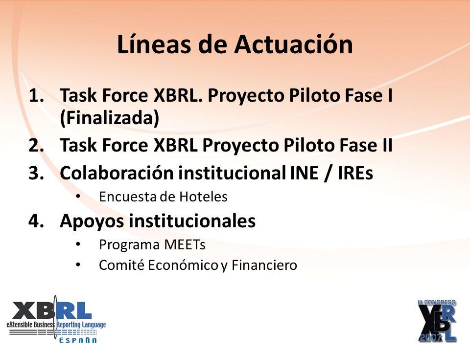 Líneas de Actuación 1.Task Force XBRL. Proyecto Piloto Fase I (Finalizada) 2.Task Force XBRL Proyecto Piloto Fase II 3.Colaboración institucional INE