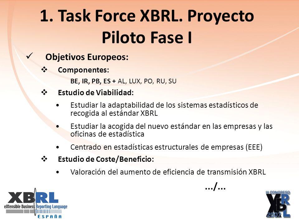1. Task Force XBRL. Proyecto Piloto Fase I Objetivos Europeos: Componentes: BE, IR, PB, ES + AL, LUX, PO, RU, SU Estudio de Viabilidad: Estudiar la ad