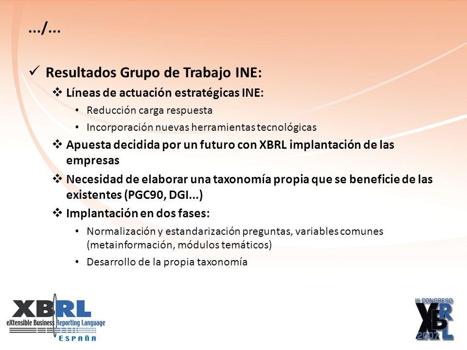 Resultados Grupo de Trabajo INE: Líneas de actuación estratégicas INE: Reducción carga respuesta Incorporación nuevas herramientas tecnológicas Apuest