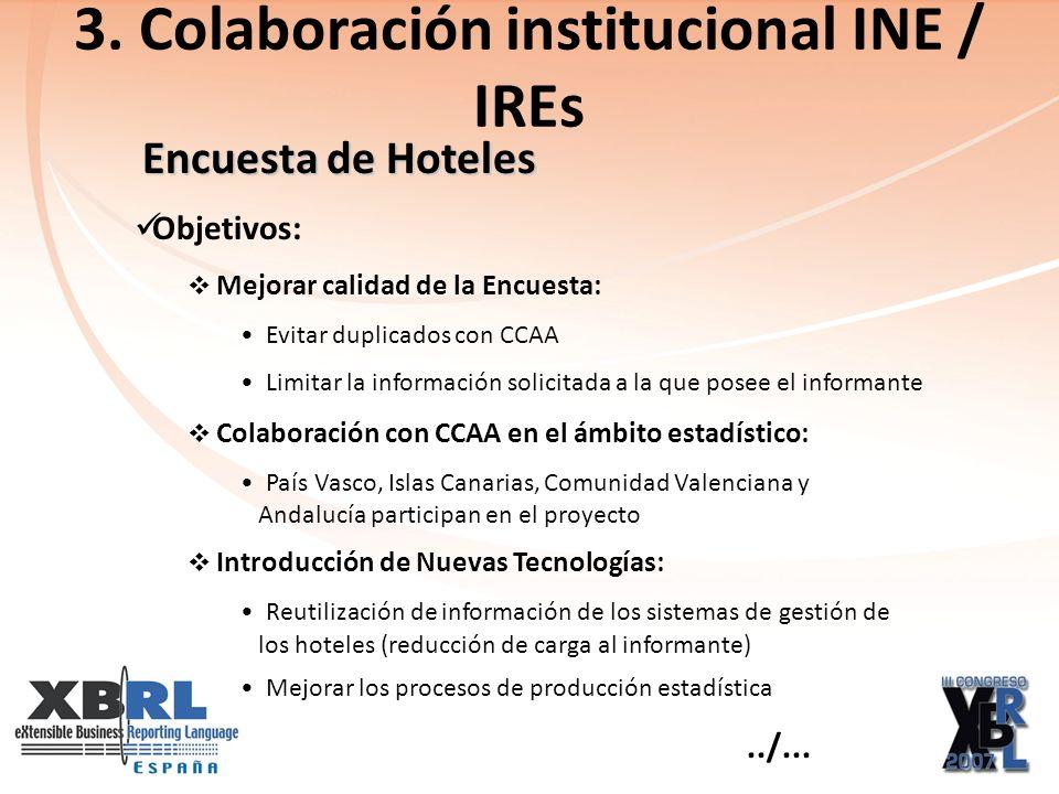 Encuesta de Hoteles Objetivos: Mejorar calidad de la Encuesta: Evitar duplicados con CCAA Limitar la información solicitada a la que posee el informan