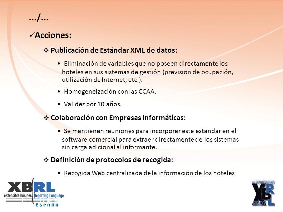 .../... Acciones: Publicación de Estándar XML de datos: Eliminación de variables que no poseen directamente los hoteles en sus sistemas de gestión (pr