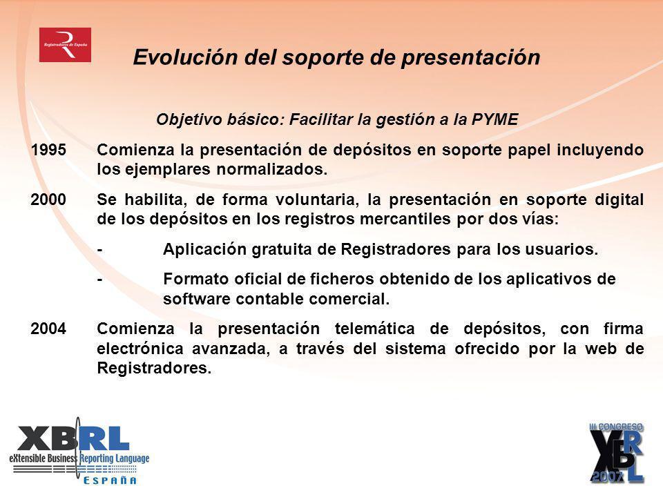 Evolución del soporte de presentación Objetivo básico: Facilitar la gestión a la PYME 1995 Comienza la presentación de depósitos en soporte papel incluyendo los ejemplares normalizados.