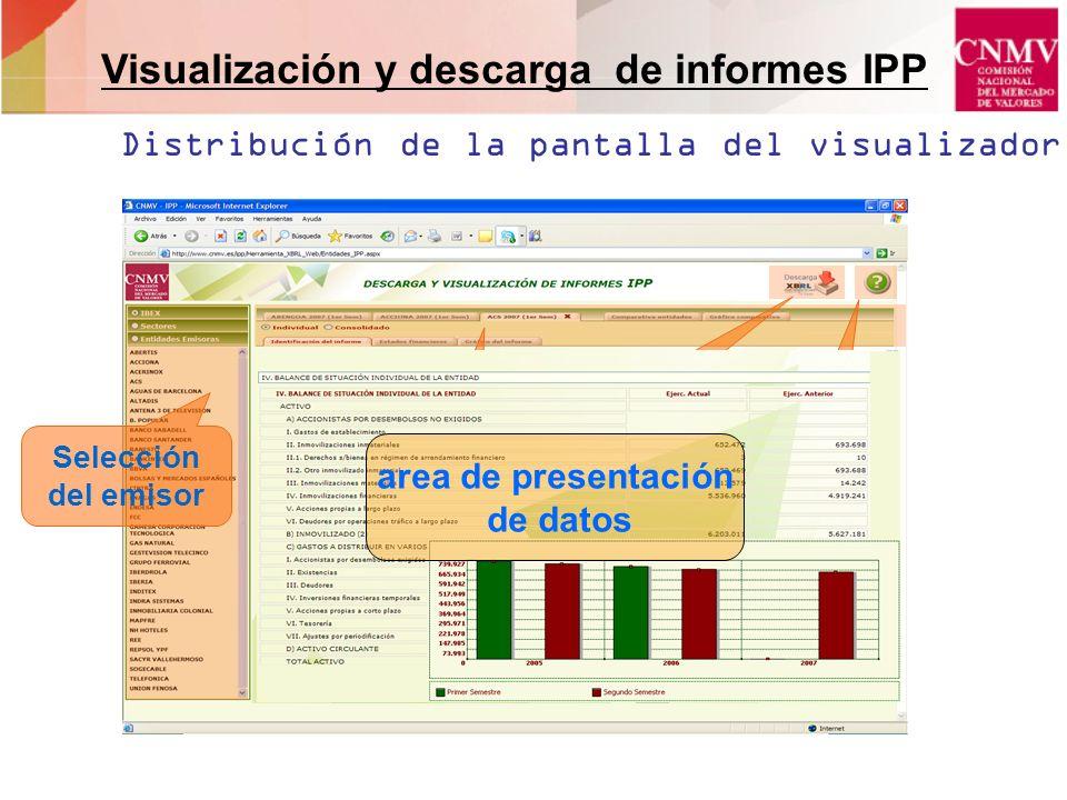 Selección del emisor Descarga de informes Filtros de la información Guía de usuario area de presentación de datos Distribución de la pantalla del visu