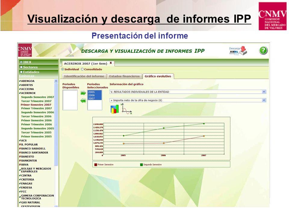 Presentación del informe Visualización y descarga de informes IPP